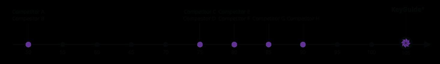 Flexural Strength Chart